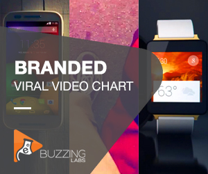 Branded-Video-Chart-8