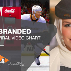 Branded-Video-Chart-7