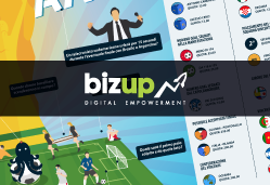 infografica 4 bizup