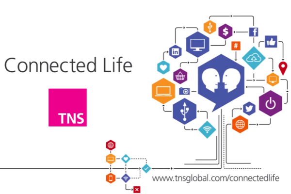 TNS Connected Life