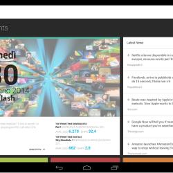 Highlights - mApp GroupM - Tablet