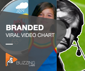 Branded-Video-Chart