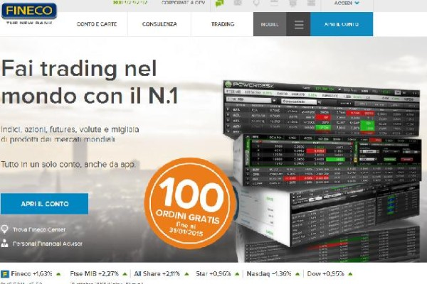 Best binary option automated trading bots 100