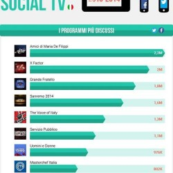 blogmeter-social-tv