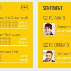 samantha-cristoforetti-blogmeter