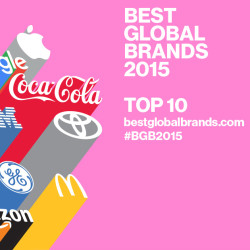 Interbrand-Best-Global-Brands-2015