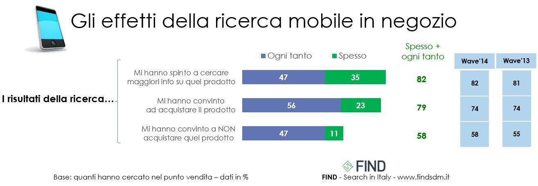 FIND-MobileSearch-smartphone-puntivendita-esiti-13