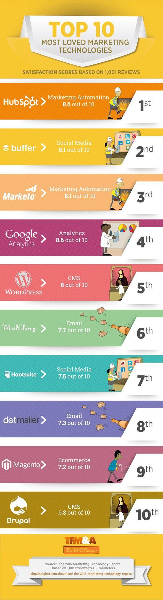 infografica-netnoc