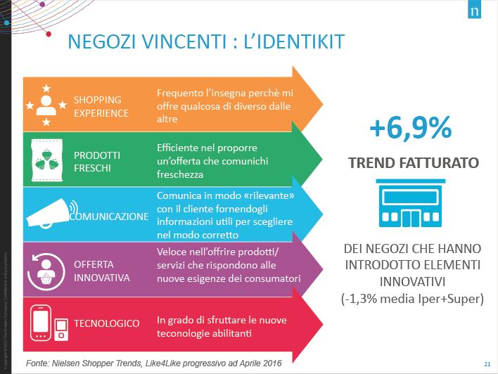 Punto-di-Vendita-Vincente-Nielsen-Linkontro2016