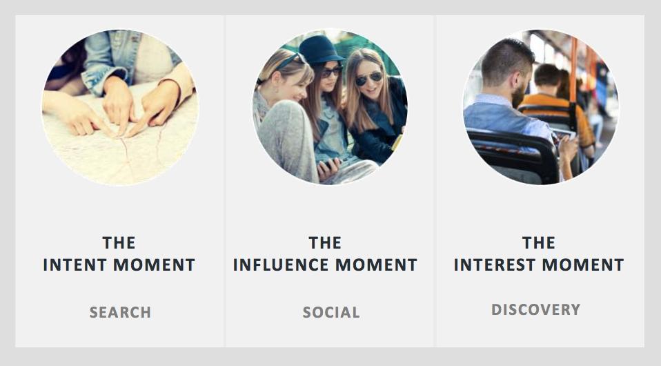 interest-moment