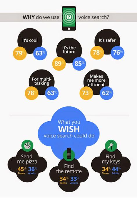 Blog-Mamadigital-Engage-Dati-Google