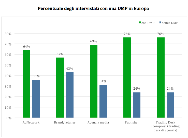 DMP-Mercato DMP-Europa-Weborama-ExchangeWire