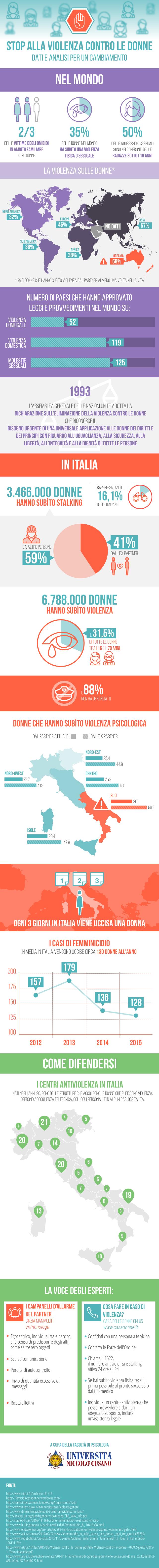 Infografica_femminicidio_1407 (1)