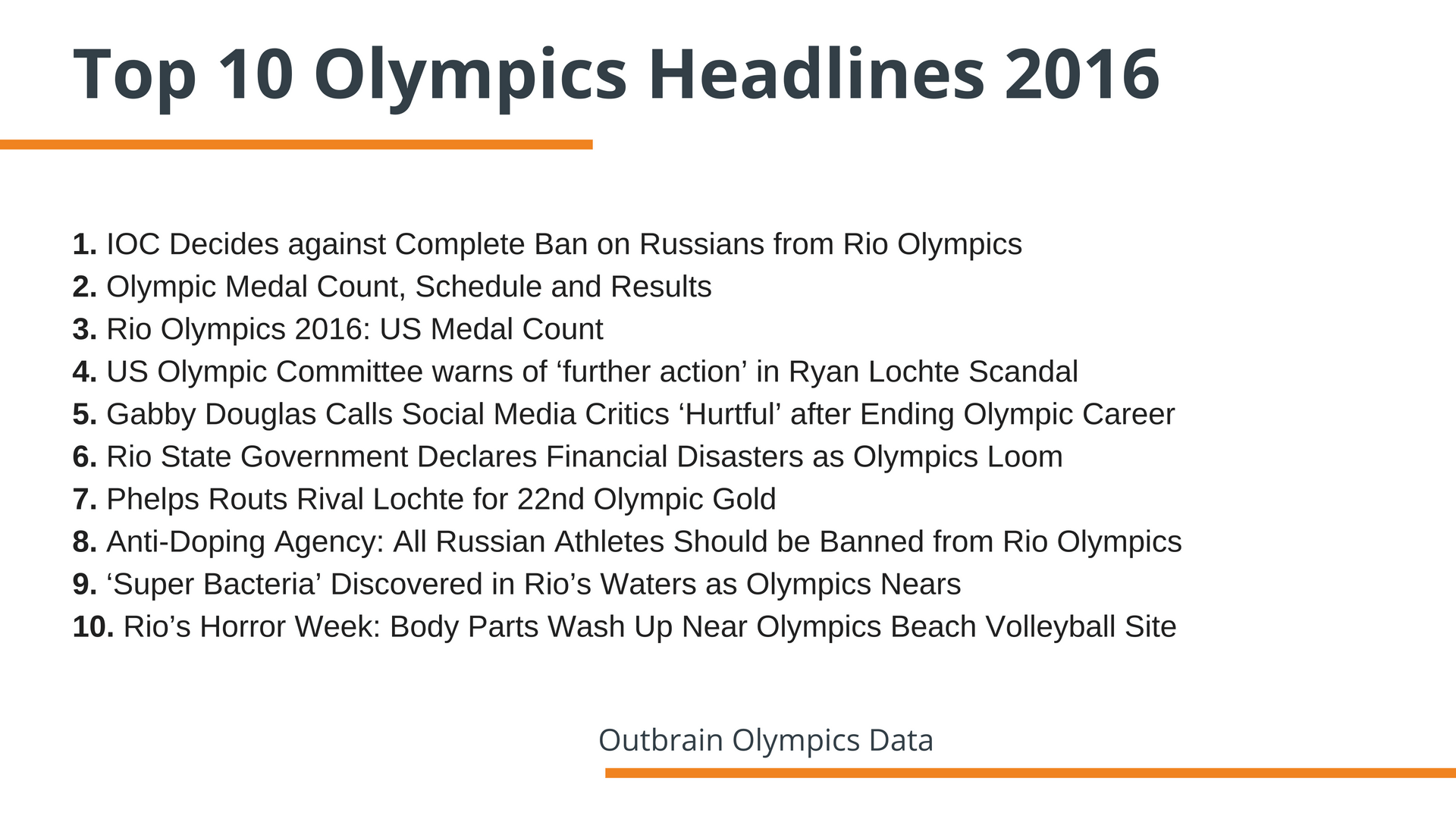 topolympicheadlines2016_outbrain