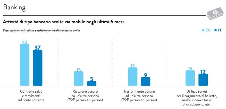 mobile-banking-nielsen-ott-16