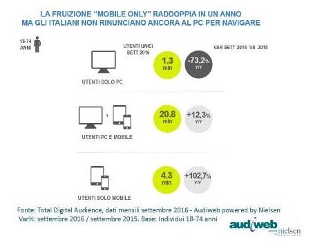 audiweb-mobile-pc