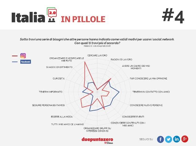 italia-in-pillole-4