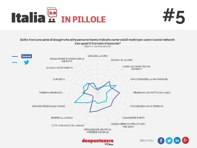 italia-in-pillole-5