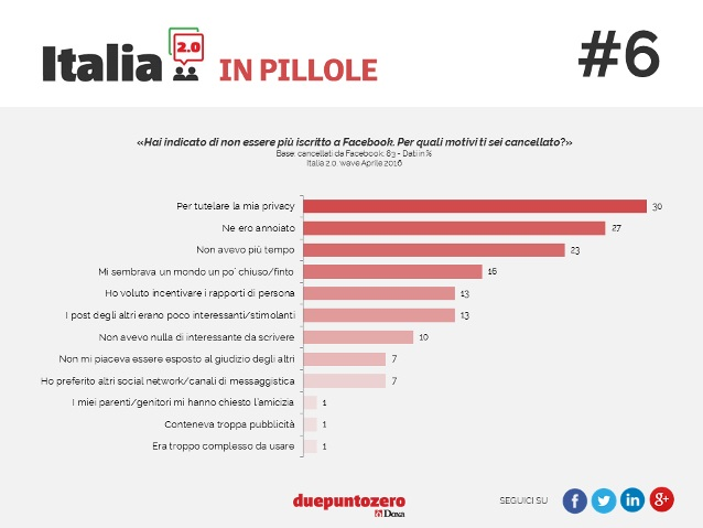 italia-in-pillole-6