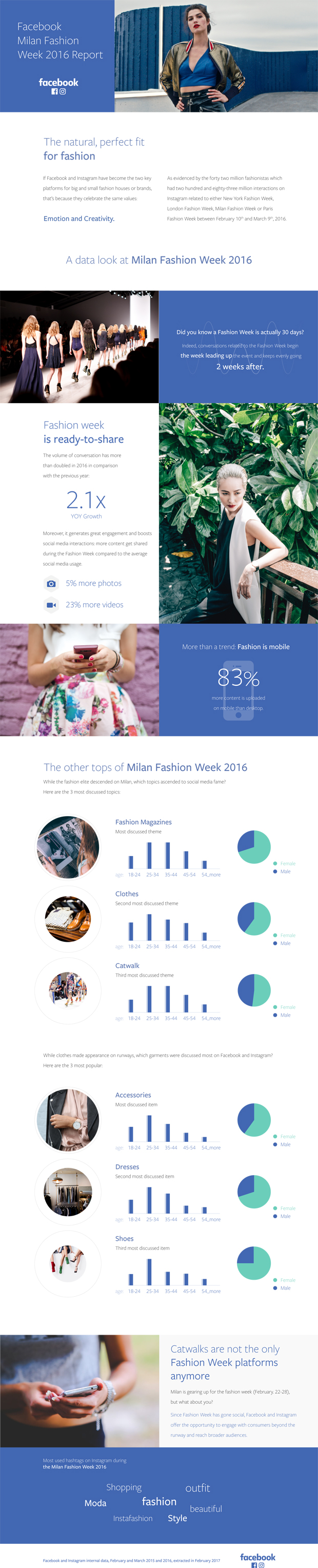 Facebook_Milan-Fashion-Week_IT