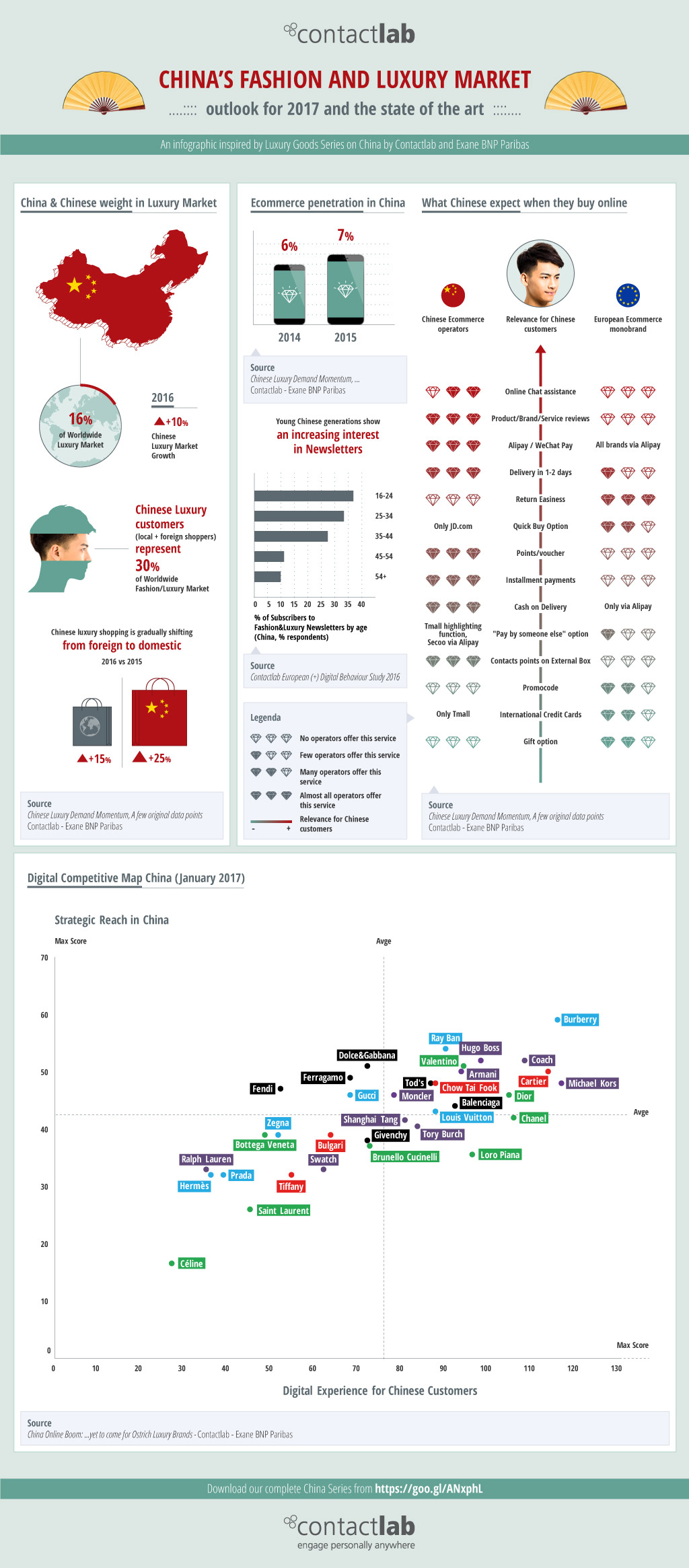 LuxuryInChina_Infographic_V02