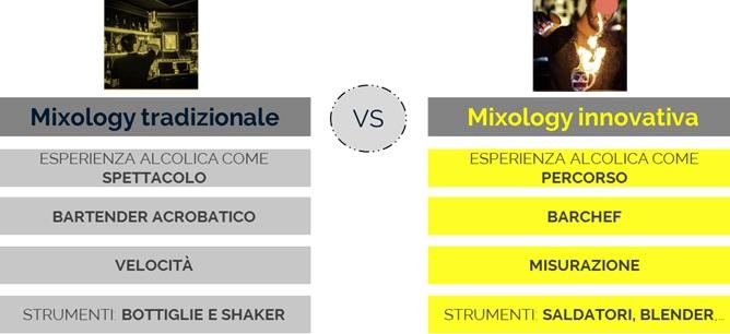 doxa-mixology-2