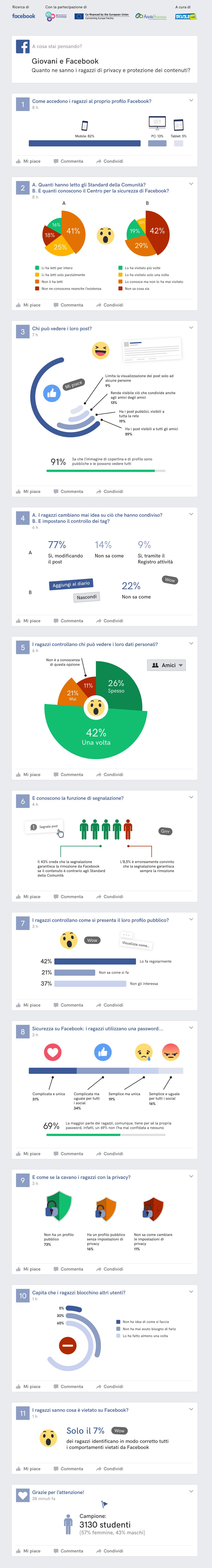 Skuolanet-facebook