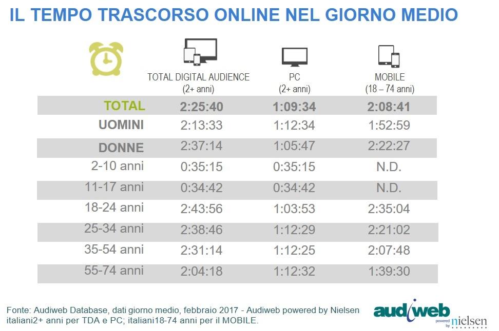 Total_Digital_Audience_feb_17-3