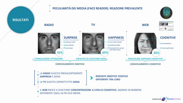 Radiocompass-media