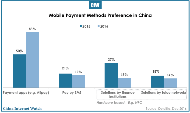 china-mobile-payment-2016-32