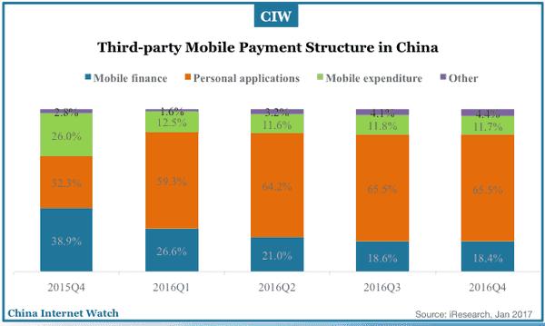 china-online-payment-market-2011-2019e-03