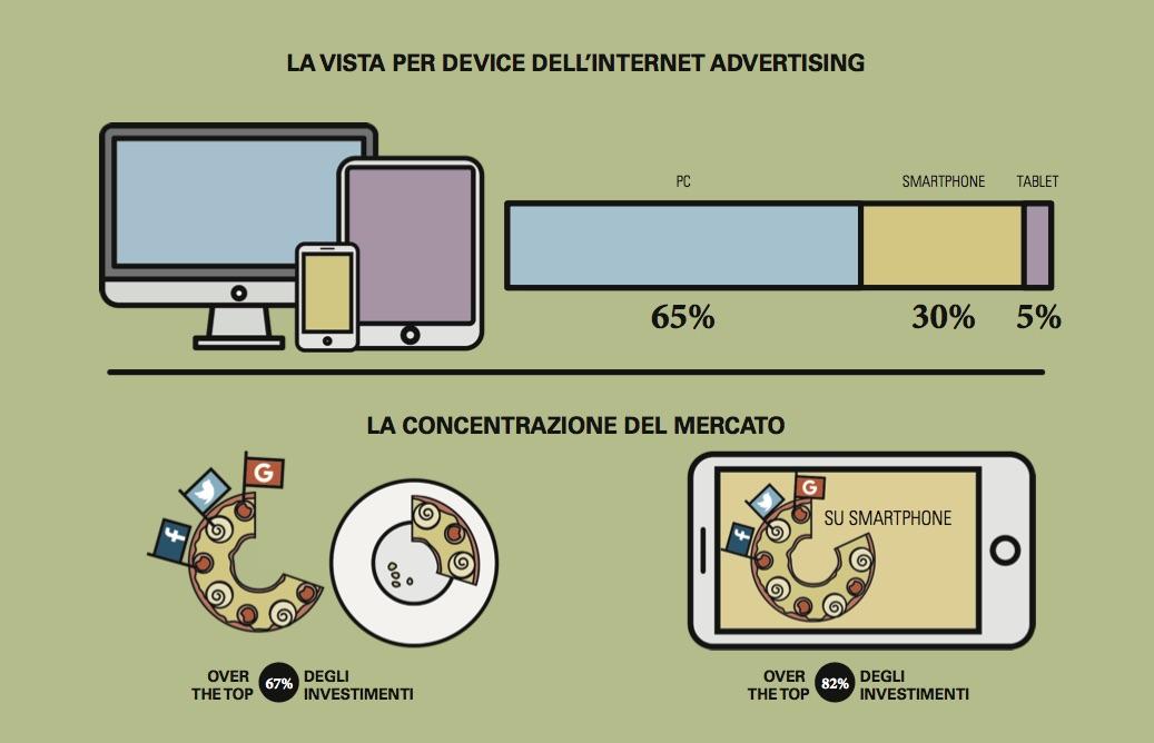 device-internet-adv-16