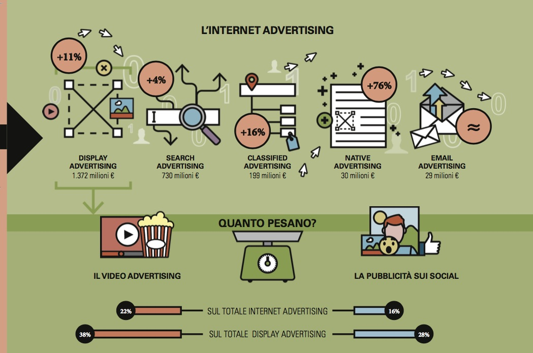 internet-adv-italia-16