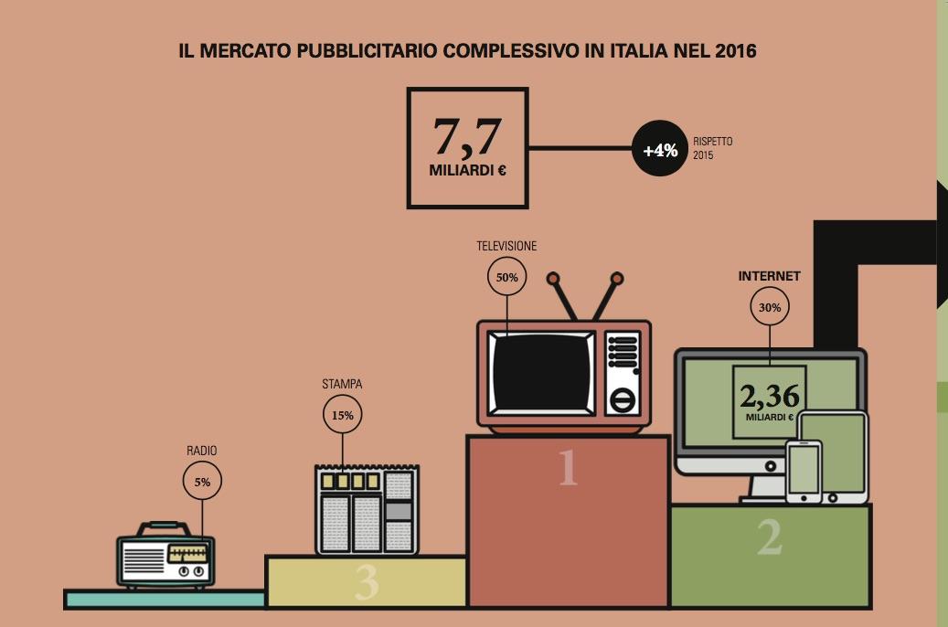 mercato-adv-italia-16