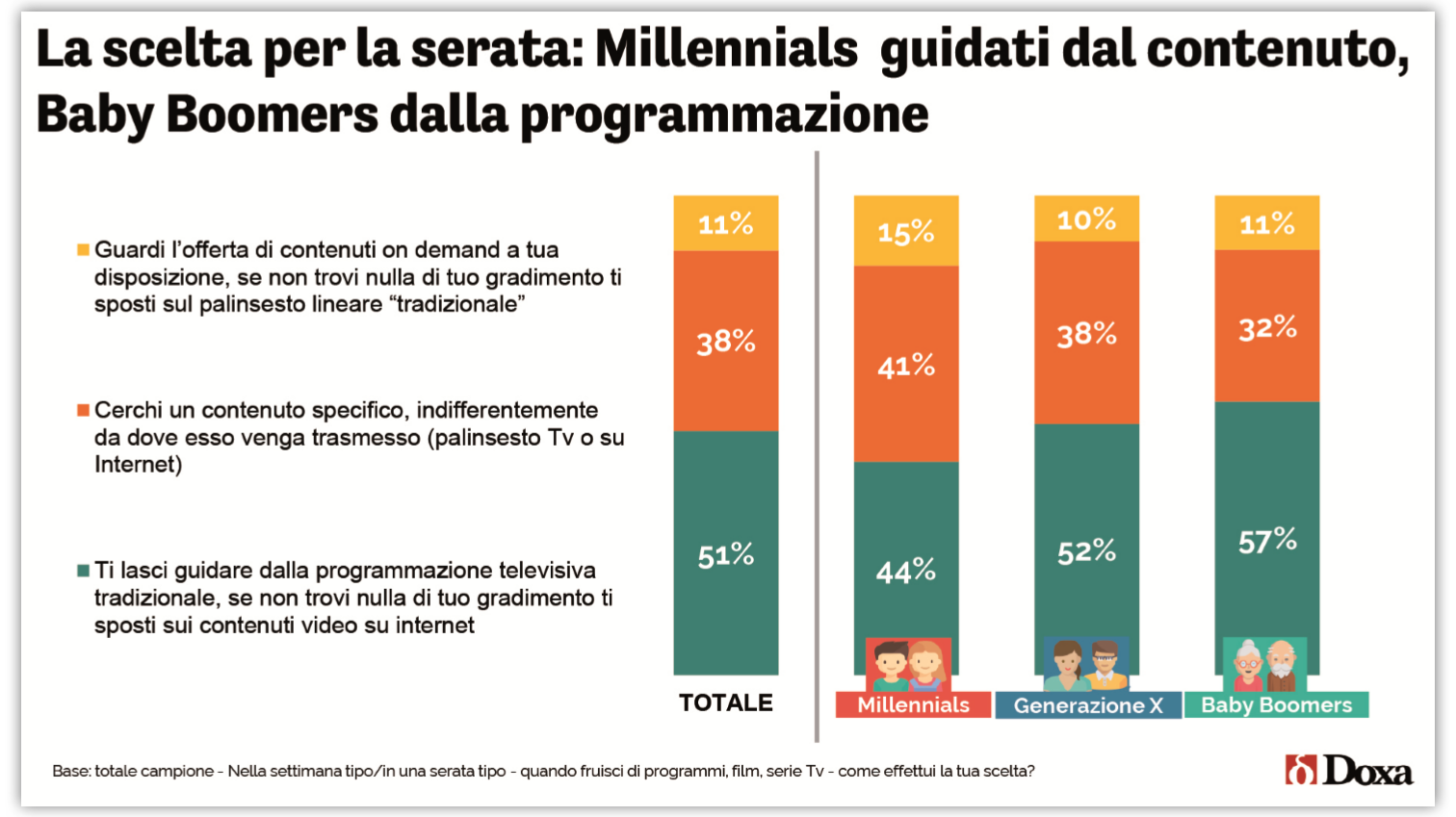 millennial-baby-boomers