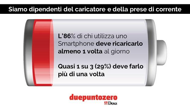 italiani-smartphone-1