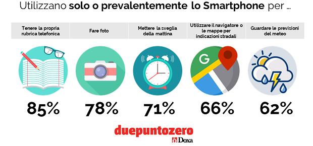 italiani-smartphone-3
