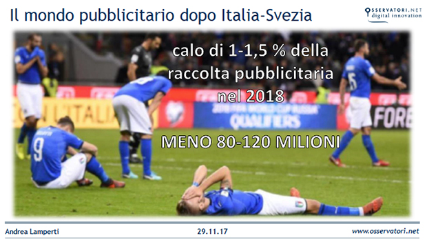 Italia-Svezia-Adv-Polimi