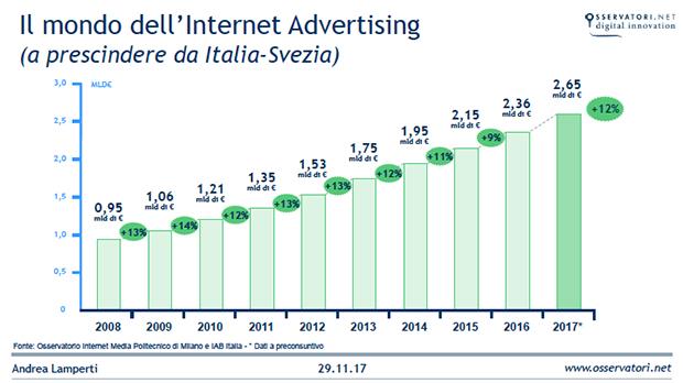 Mercato-Digital-Adv-2017-PoliMi