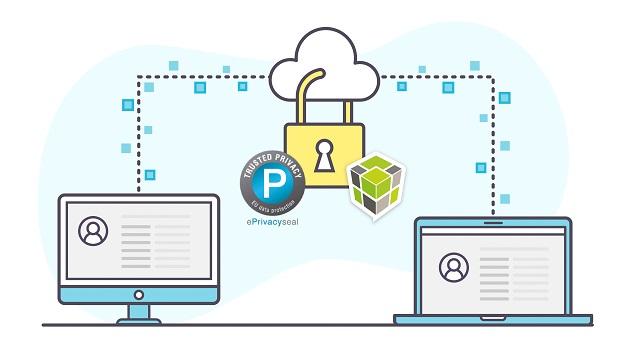 Privacy-tradelab