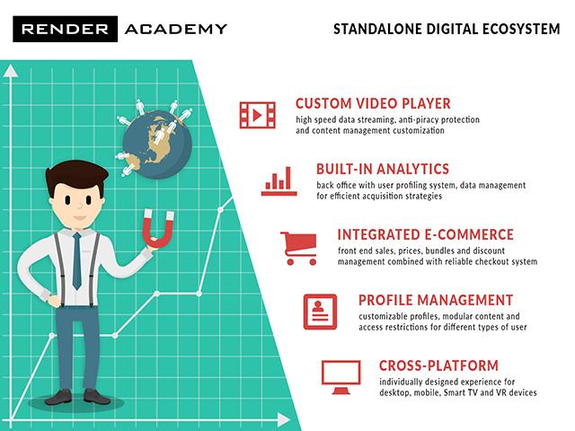 PlaySys-Render-Academy