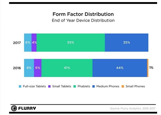 flurry_device
