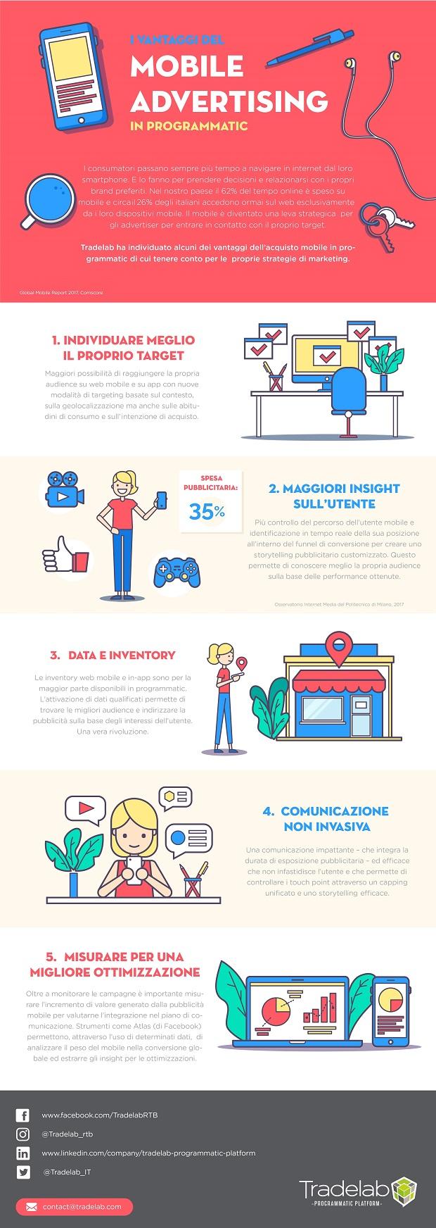 tradelab-Mobile-infografica