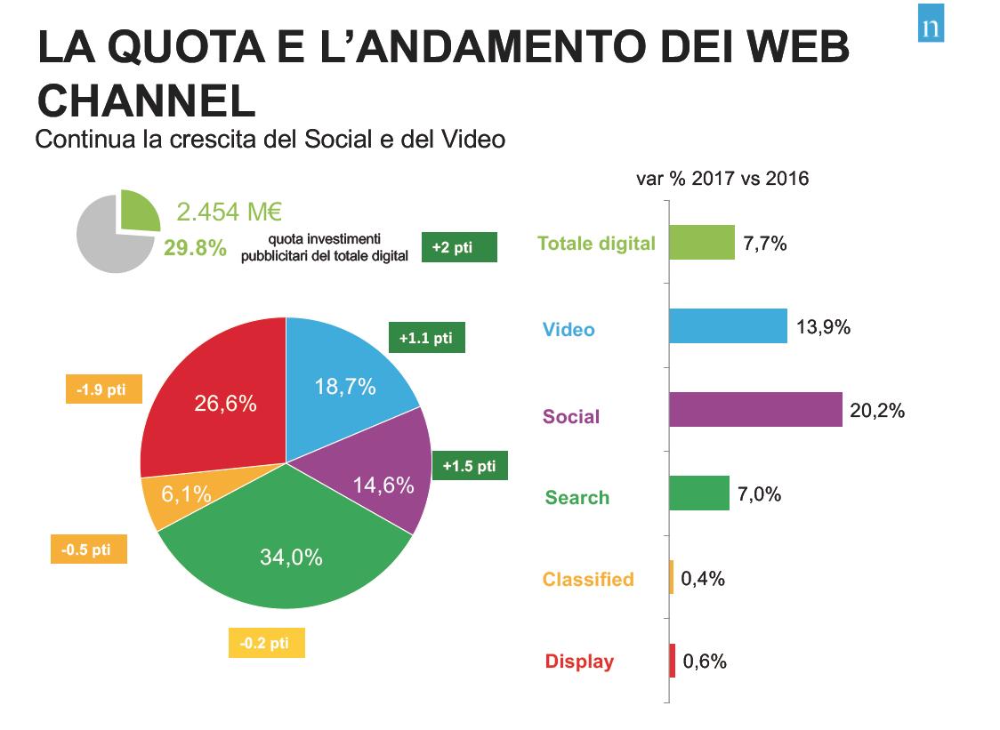 web-2017