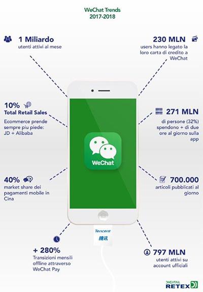 WeChat-trend-17-18