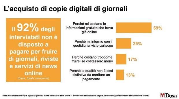 copie-digitali