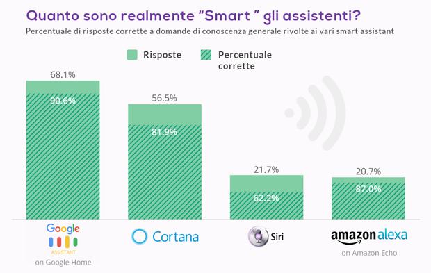 smart-assistant-2.jpg