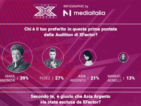 XFactor-Media-Italia