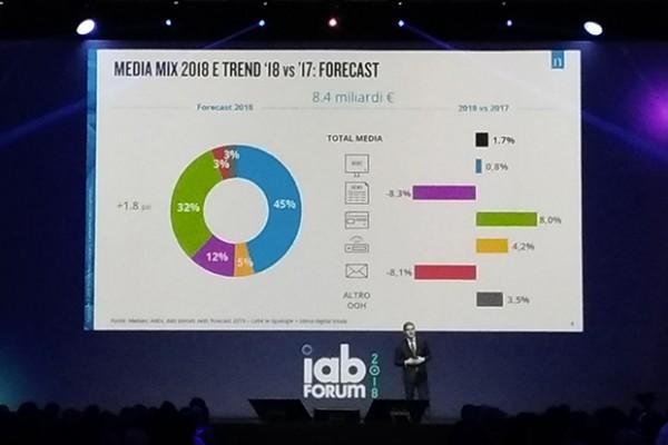 Trend-Nielsen-2018-Iab-Forum
