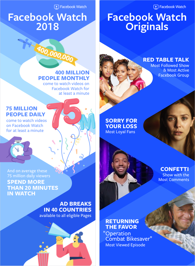 Facebook-Watch-Infographic